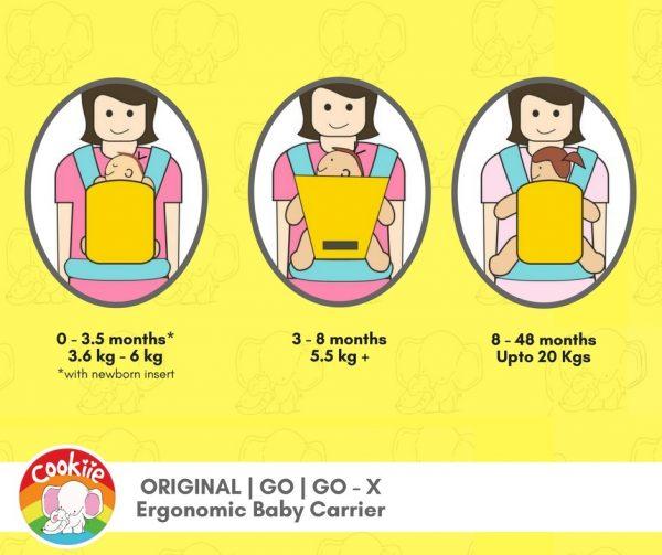 Cookiie Ergonomic Baby Carrier