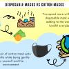 Disposable Masks vs Cotton masks Comparison